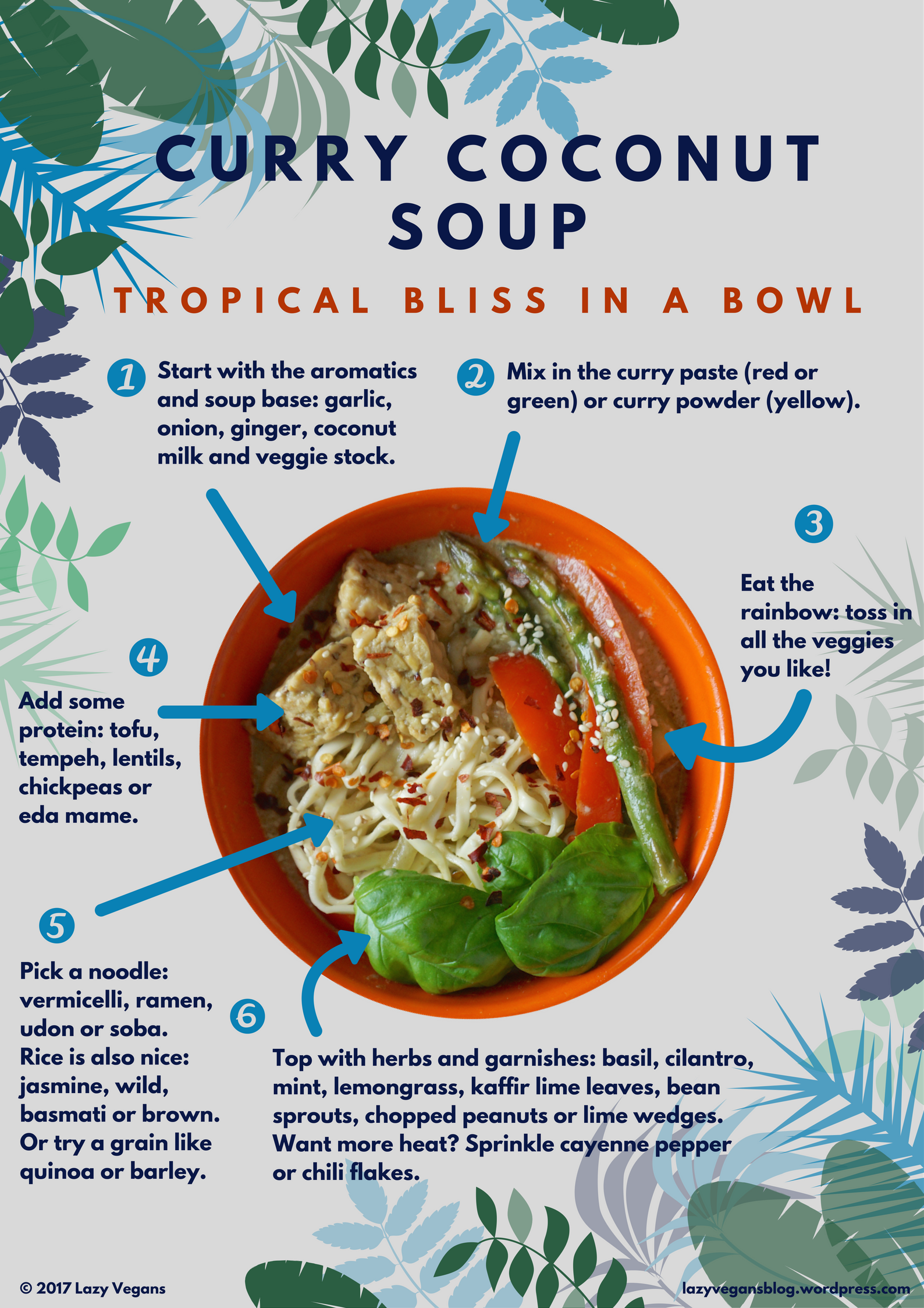 curry coconut soup infographic